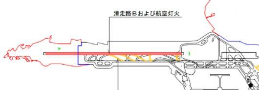 成田空港株式会社発表のリリースから抜粋