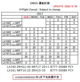 SWISS 日本線運行計画 6/30現在