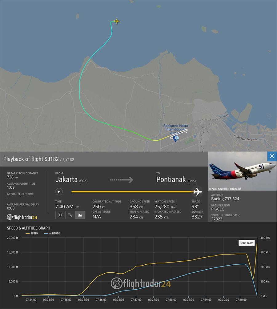 sj182 Flightradar24